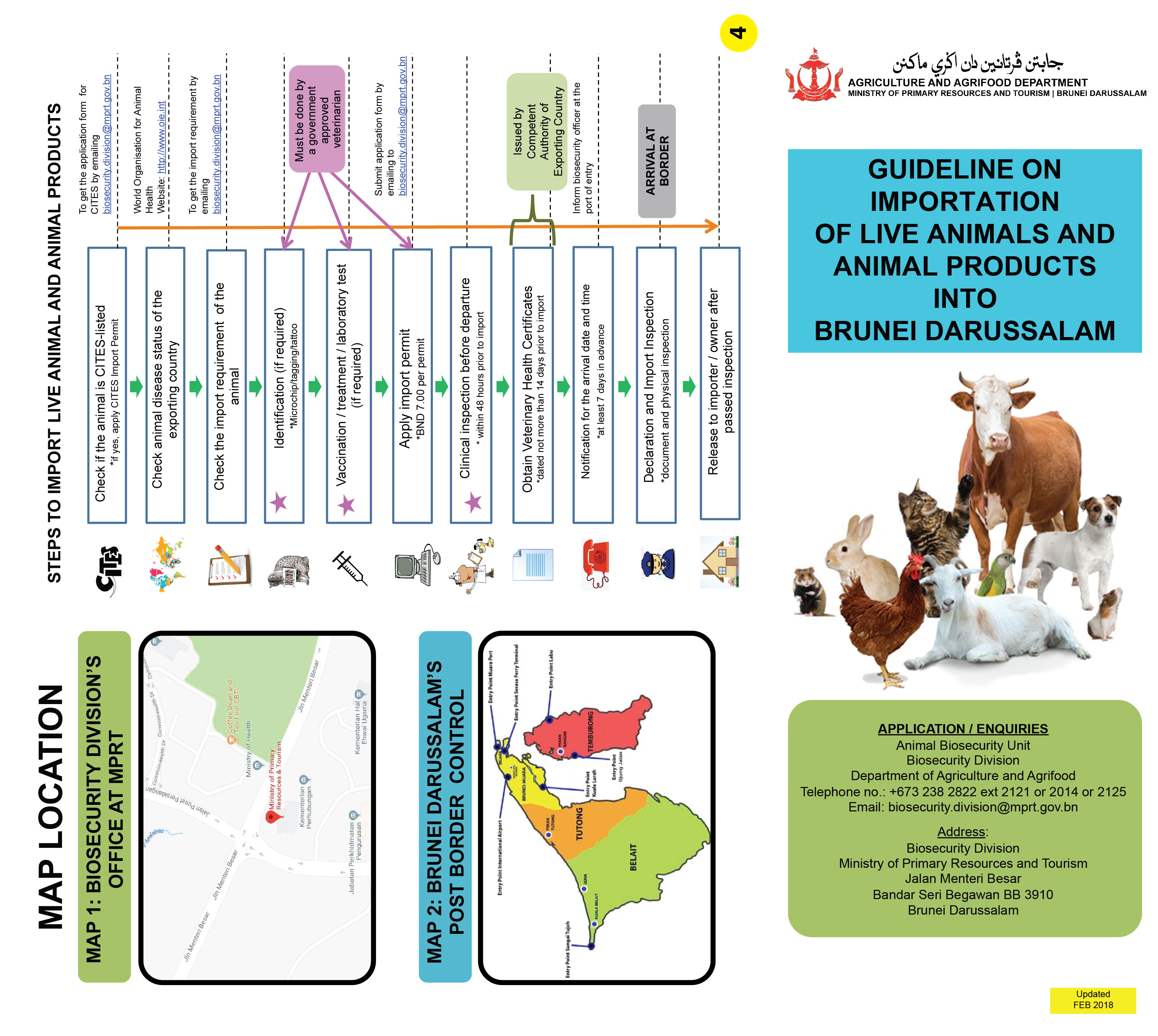 Agriculture and Agrifood Department - IMPORTATION OF CATS